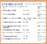 picture-retail05ranking.jpg